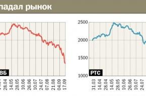 Что будет с нами? Прогнозы развития экономической ситуации в России