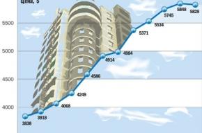 Столичная недвижимость начала дешеветь
