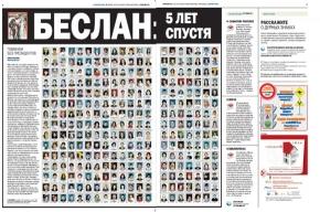 Диана Качалова: Кто все эти люди?