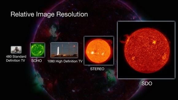 sun02_580_www_nasa_gov.jpg