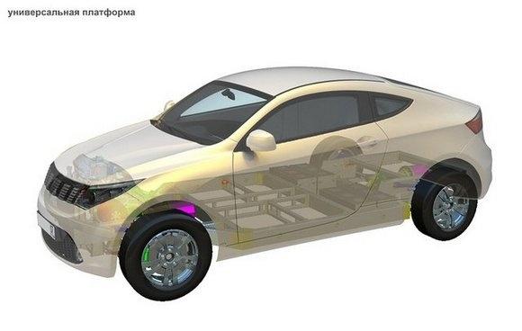 Представлен дизайн «народного автомобиля» Прохорова: Фото