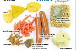 С помощью глутамата натрия пищу заставляют быть вкусной