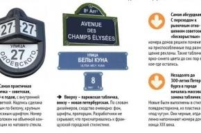 Вот это номер! Дизайнеры узнали в новых питерских табличках парижские