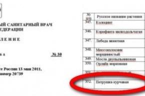 Роспотребнадзор включил в список наркотиков петрушку