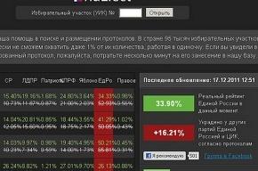 Сайт о фальсификациях на выборах закрыли за экстремизм?