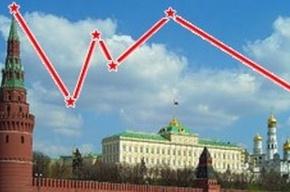 ВЦИОМ: Рейтинги Путина и Медведева упали