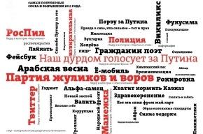 В России выбрали слово года