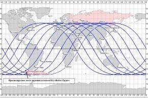 «Фобос-Грунт» упадет в Тихий океан. Петербург вне опасности