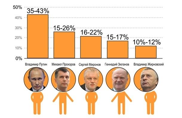 Как Петербург будет голосовать на выборах