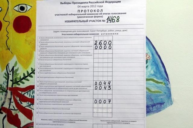 Михаил Шац лишь матом может говорить о выборах в Петербурге: Фото