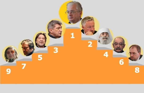 Десять самых влиятельных жителей Петербурга