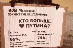 Кто больше любит Путина в Петербурге? Жители Васильевского острова