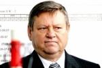 Сердюков идет в СовФед путем Матвиенко: экс-губернатор баллотируется в муниципалы