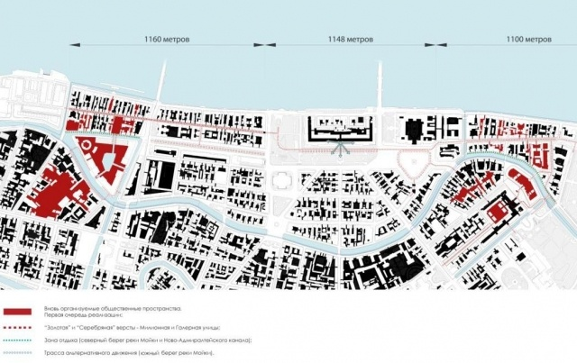 Развитие исторического центра Петербурга: проект-победитель: Фото