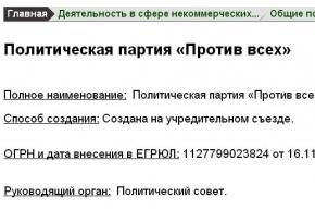 В России зарегистрирована партия «Против всех», выступающая против «язв»