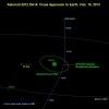 астероид 2012 da14: Фоторепортаж