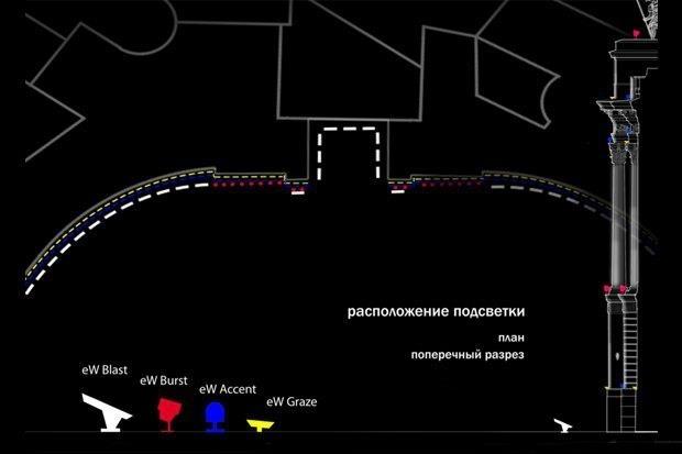 Подсветка Главного штаба СПб  (5): Фото