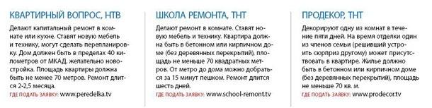 Качественный ремонт квартир в Москве под ключ по