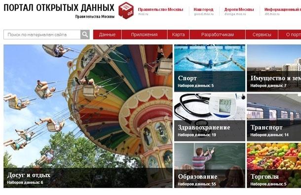 ТОП-10 поисковых запросов москвичей по официальным интернет-ресурсам столицы