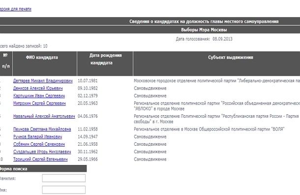 В Москве начался сбор подписей в поддержку претендента на должность мэра Сергея Собянина