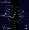 Фоторепортаж: «Спутники Плутона»