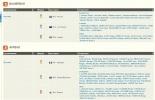 все медали 16 июля на Универсиаде 2013 в Казани: Фоторепортаж