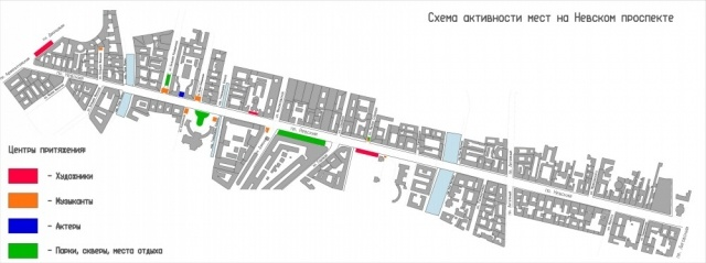 Препятствия и активности Невского проспекта: Фото
