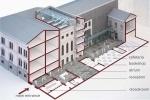 Европейский университет, проект Wilmotte & Associés SA: Фоторепортаж