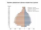 Фоторепортаж: «Ученые: На карте депрессий хуже России только в Африке »