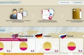 Россияне смогут контролировать бюджет России на Едином портале бюджетной системы