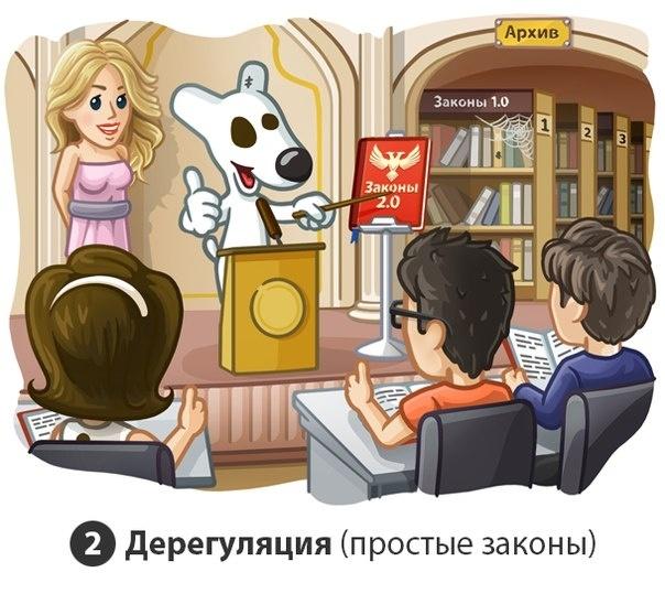 Павел Дуров наглядно объяснил причины не возвращаться в Россию : Фото