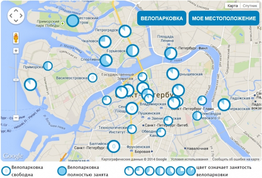 Карта сайта velobike-spb.ru