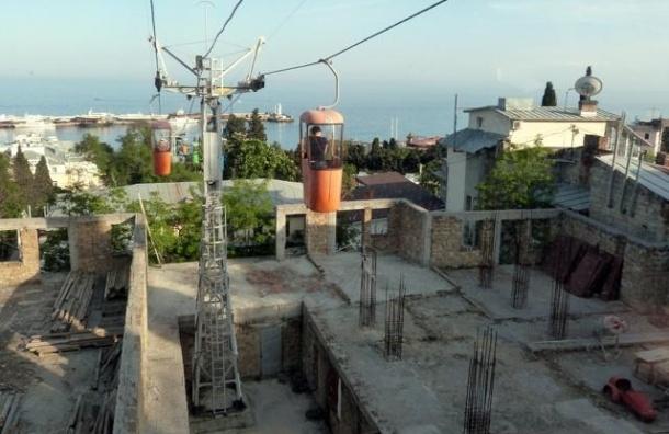 В Крыму построят четыре индустриальных парка за 5 млрд рублей