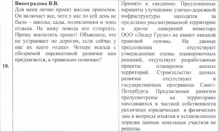Ответ по транспортному вопросу от администрации в заключении по итогам публичных слушаний