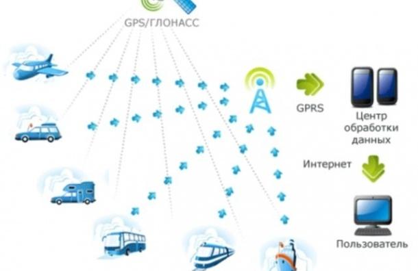В Северной столице появится навигационная система