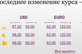 Самый высокий курс рубля для покупки в санкт-петербурге