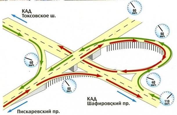 Пискаревская развязка будет полностью открыта в сентябре 2015 года