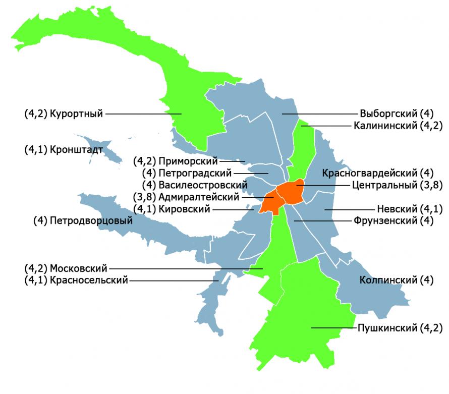 Оценка жителей комфортности проживания в районах (обобщенный параметр)