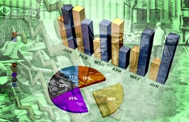 Смольный составил рейтинг районов по оценкам жителей