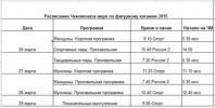 расписание трансляций ЧМ по фигурному катанию: Фоторепортаж