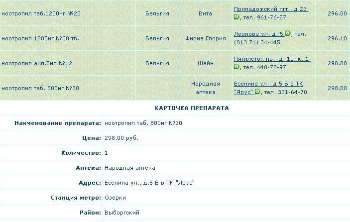 Цена на Ноотропил в аптеках Петербурга