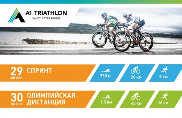 В Сестрорецке пройдут соревнования по триатлону для любителей
