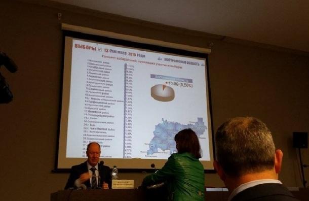 ПАРНАС признает поражение на выборах в Костромской области