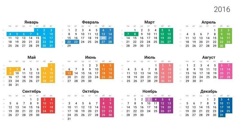 Производственный календарь 2000 года рабочие дни
