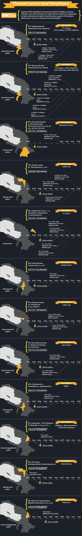 Infografika_stroitelstvo2