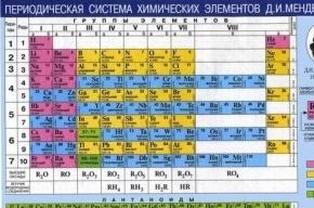 Четыре новых элемента появились в периодической таблице Менделеева