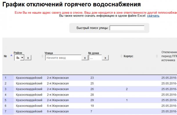 График отключения горячей воды в Петербурге опубликовало ГУП