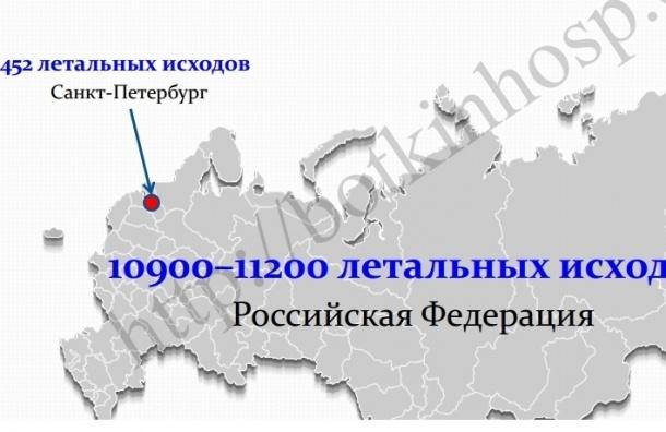 Грипп унес жизни 452 петербуржцев