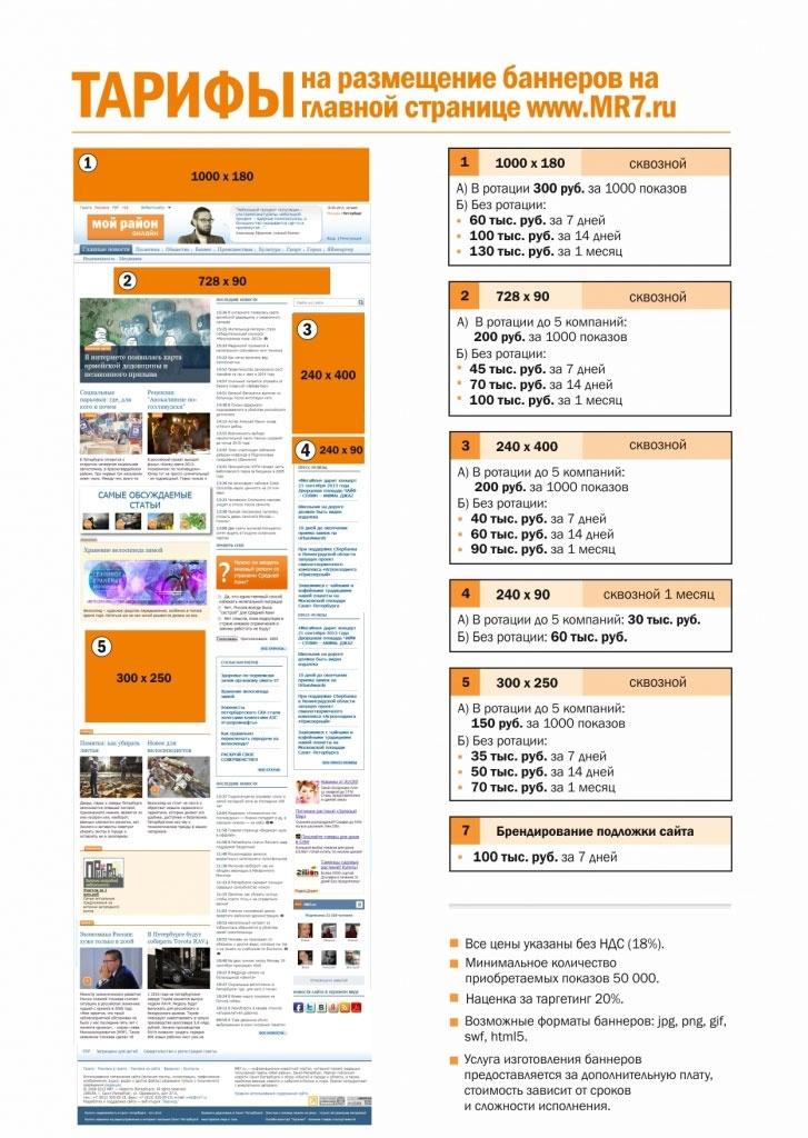 Стоимость размещения рекламы на главной странице сайта MR7.RU