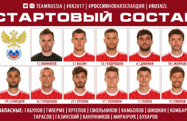 Стал известен стартовый состав сборной РФ на матч с Новой Зеландией